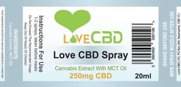 250MG LOVE CBD SPRAY – 20ML